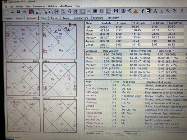 Vedic astrology yoga calculator
