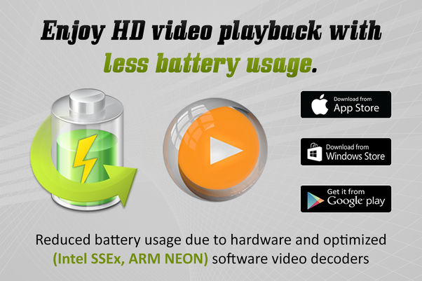 Why does hevc (x265) videos consume lot of battery in android? - Quora