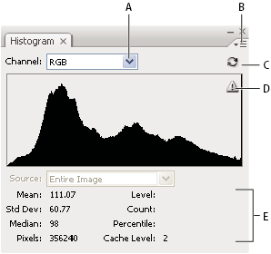 What is the difference between a bar diagram and a histogram quora a histogram is a specific type of bar graph used to represent the distribution of continuous numerical data for example you would use a histogram to ccuart Gallery