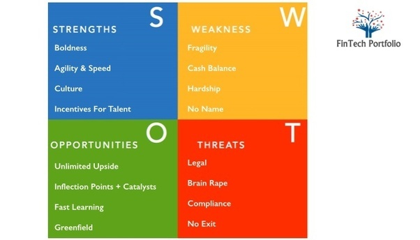 What Are The Great Examples Of A Swot Analysis Prepared For A Web