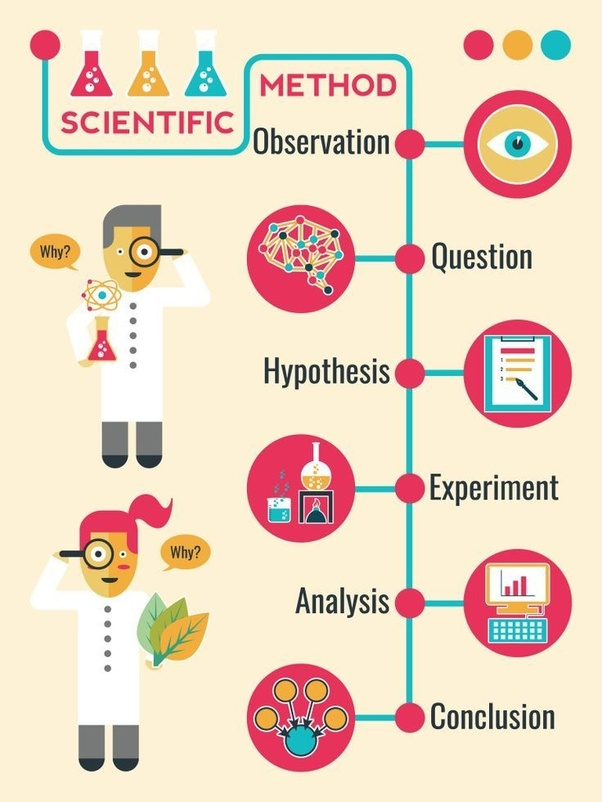 What are some good research topics for a postgraduate thesis in