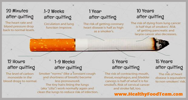 What Happens When You Decide To Quit Smoking Quora