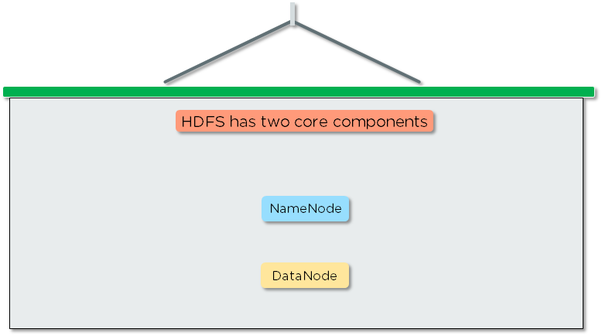 How Does Hadoop Distributed File System Work Quora