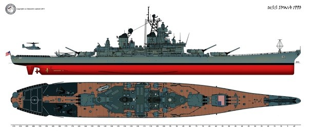 Were there sailors inside the turrets of    Iowa    class