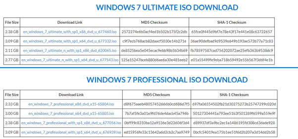 windows 7 professional n iso