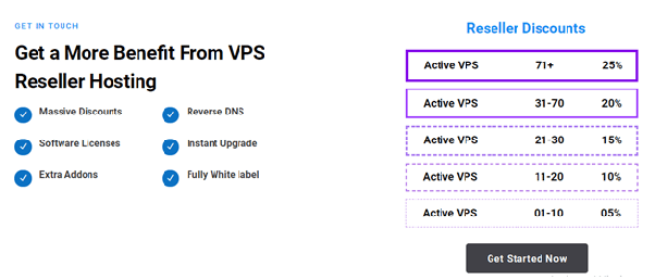 Is there any vps reseller company who integrated with WHMCS