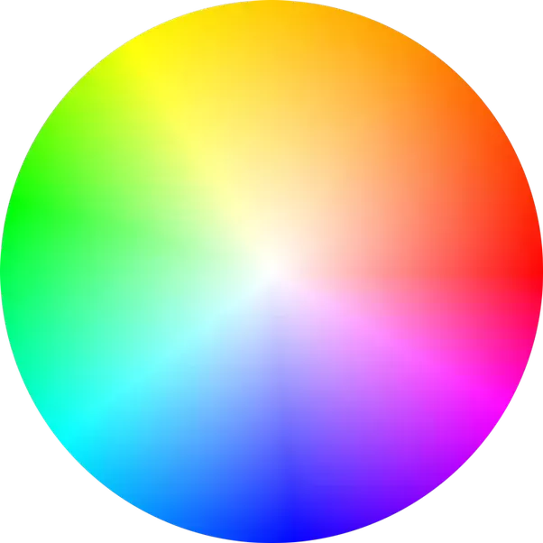 despite common misconception these are not the same as the colors in the rainbow each color is not a distinct band it is a disk that is brightest in the - Rainbow Color