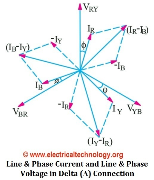 Why is electric current a scalar quantity? - Quora