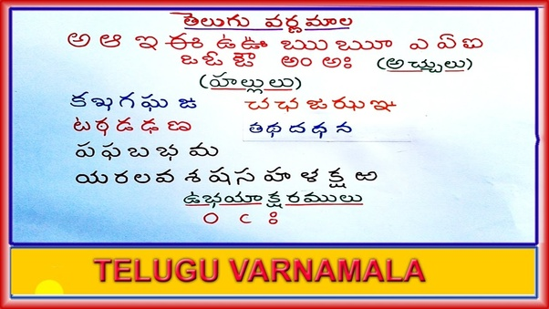How many words are in Telugu Varnamala? - Quora