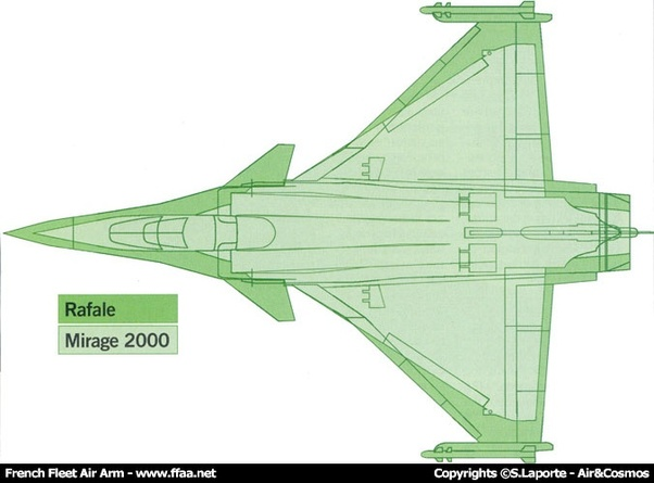 How does the rafale compare to the mirage 2000 quora - Difference entre filet et magret de canard ...