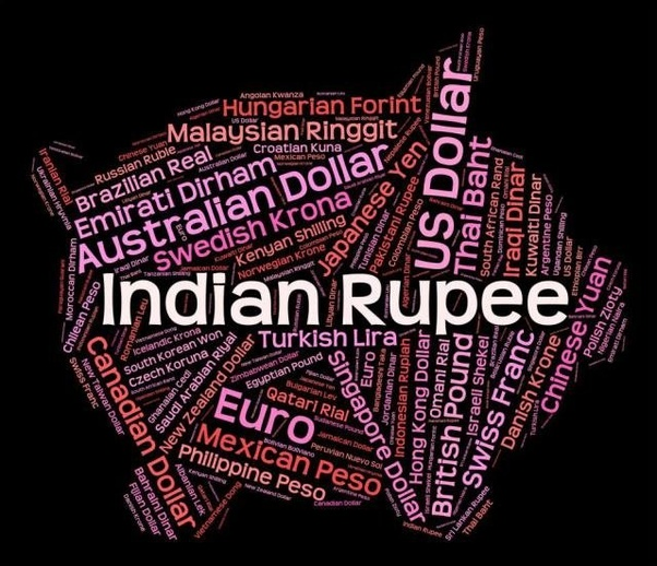 Forex market regulated by rbi