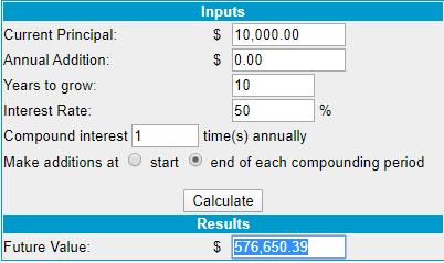 Forex avarage monthly return