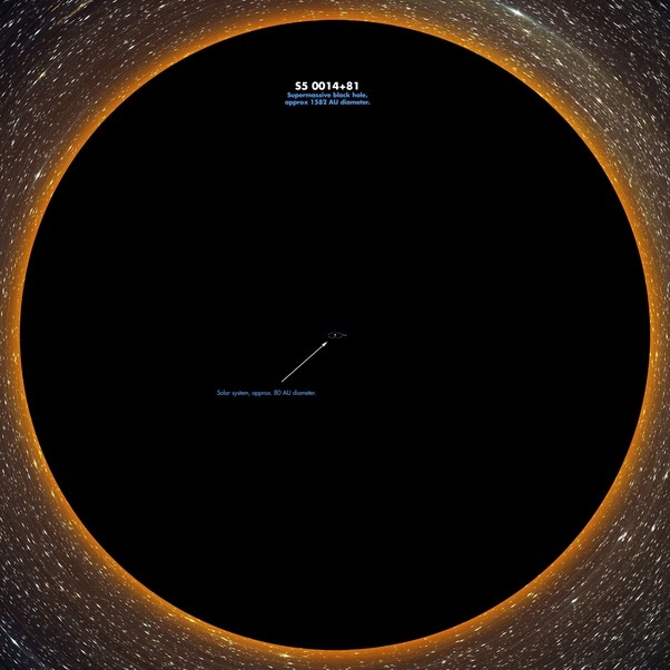 Image result for Supermassive black hole 12 billion Times more Enormous than our Sun Discovered
