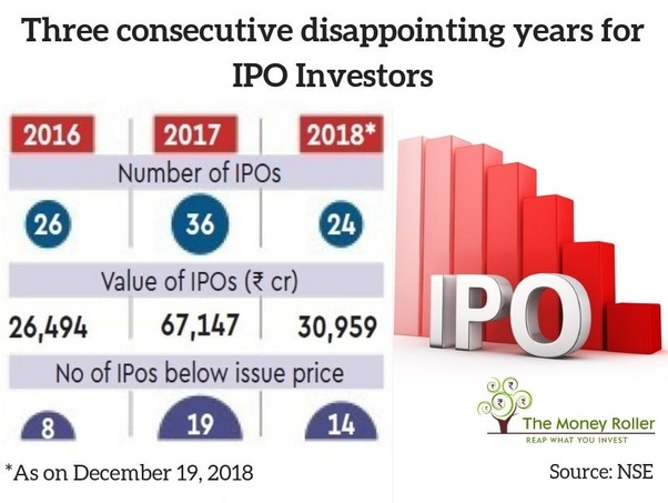 Are there any good resources for historical IPO data? - Quora