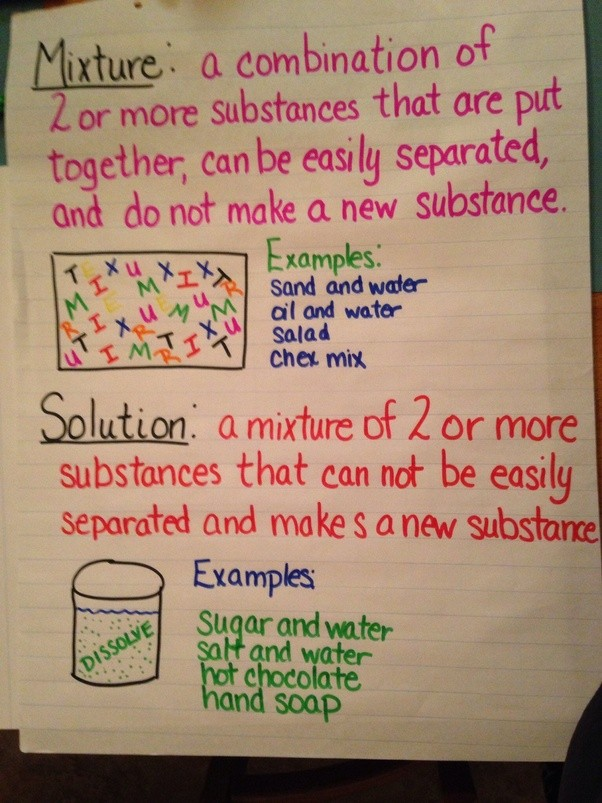 what are the differences and similarities between mixtures