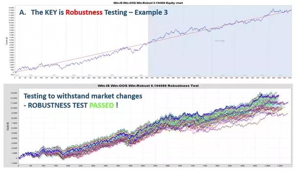 Trading system robustness