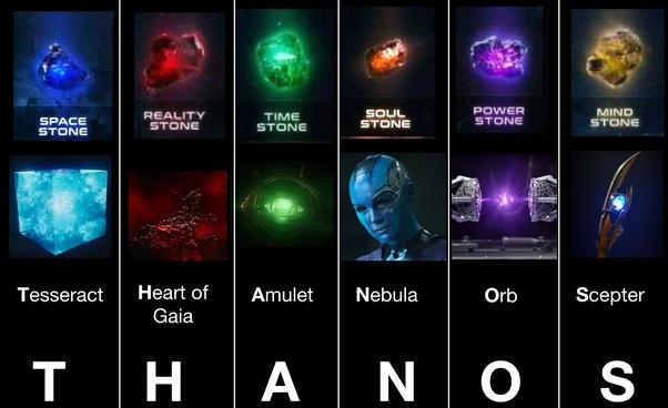 R Marvelstudios Infinity Stones In Mcu