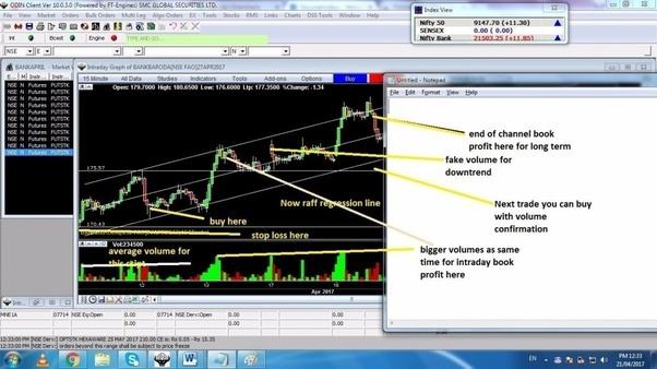 Kuvera forex trading