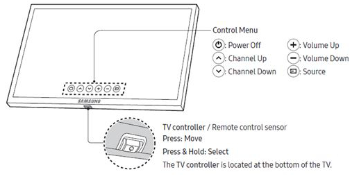 this is all the information i could find but i think that even though it's  not exactly for the model tv in the asker's question, from all the angles i