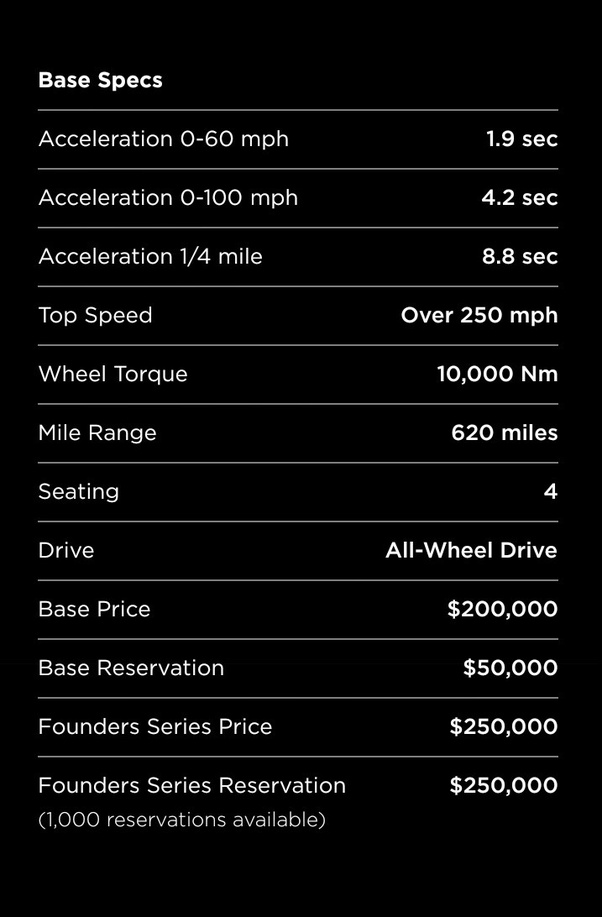 What is a Tesla? - Quora
