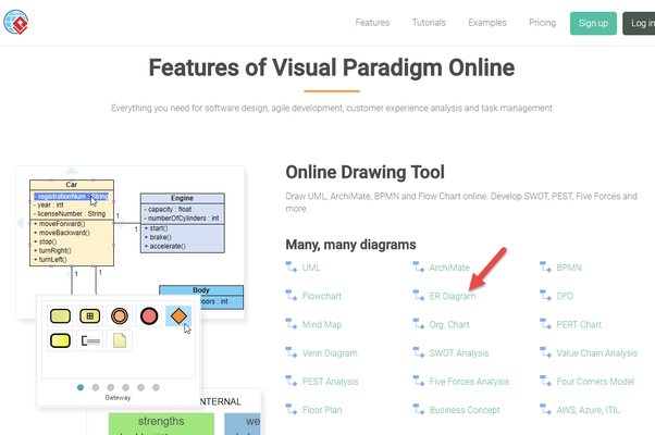 how to get a free er diagram tool online quora Er Diagram Retail try visual paradigm online launched just yesterday it has a totally free online diagramming service (including er diagram)