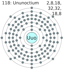 What is the heaviest element in universe quora ununoctium is however only the heaviest of those elements we have directly detected however elements much heavier than ununoctium definitely exist urtaz Images
