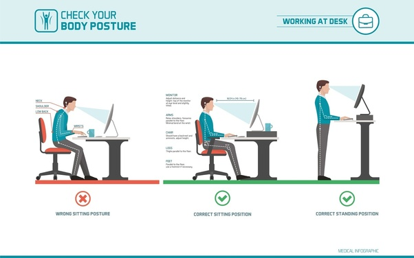 what are some ways to improve your posture