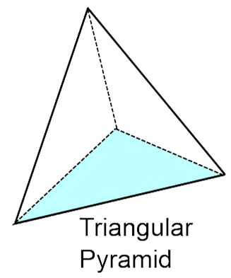 what are the similarities and differences between a triangular prism
