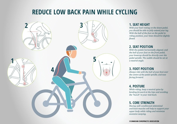 Is Biking Bad For Your Back Quora