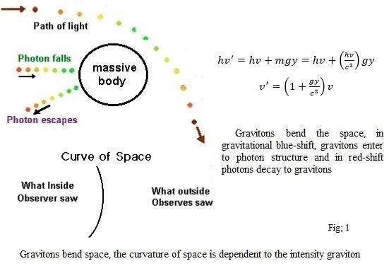 Photon Masse