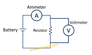 ohm wiring diagram symbol what is ohm's law? - quora #2