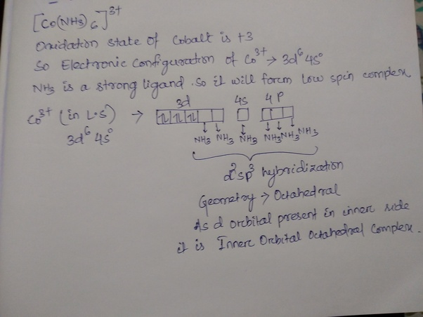 What will be the hybridization of [Co(NH3) 6] ^3+ according to the