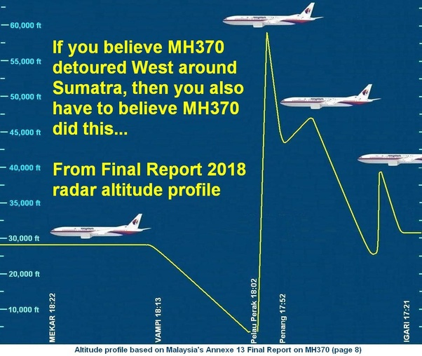 What really happened to MH370 and where is that 777? It's