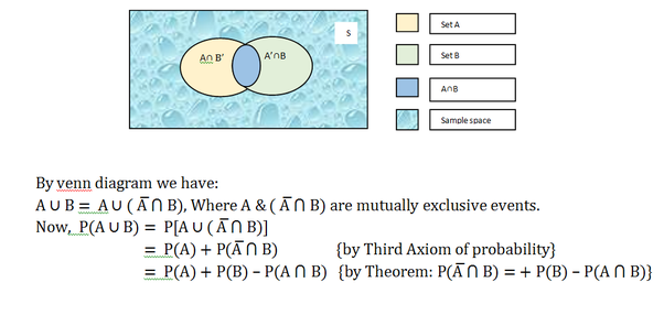 What are the applications of set union and set intersection in the based on venn diagram other examples include algebra ccuart Choice Image