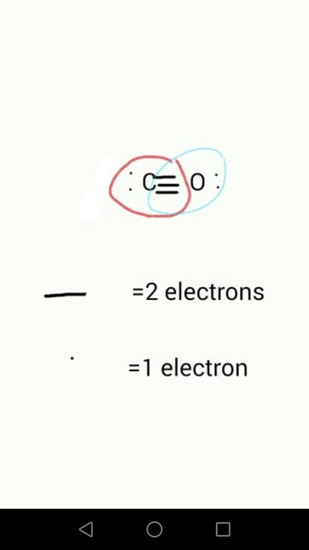 Why Does Carbon React With Oxygen To Form Carbon Dioxide Instead Of