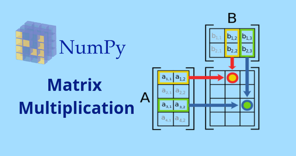 Which one is better for python matrix manipulation, numpy or