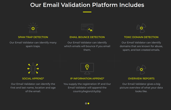 How fast is an email validation service API? - Quora