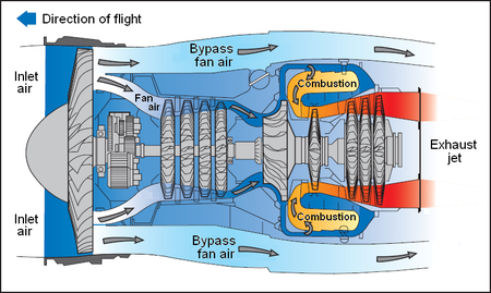 volkswagen jetta 2 0 engine diagram cold engine does the bypass ratio of a turbofan engine change with ...