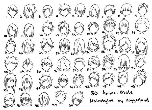 What Is An Easy Way To Draw Manga Hair?