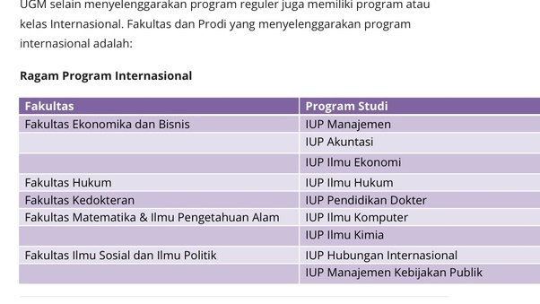 What Is Your Review Of International Programs In Indonesian State Universities Ui Itb Ugm Quora