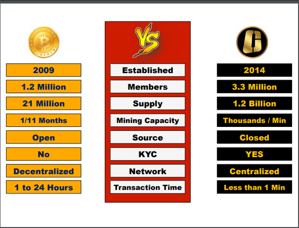 One coin vs bitcoins change namecoins to bitcoins worth