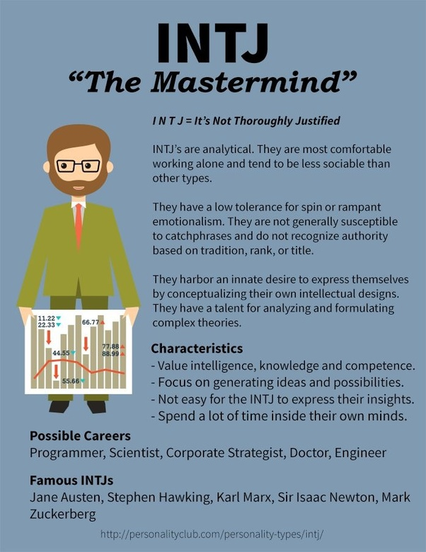 Are INTJs actually masterminds, or is it just an inaccurate