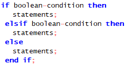 Does an else-if take advantage of syntax without brackets