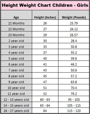 Imágenes De Average Height For A 13 Year Old Boy In Feet And Inches