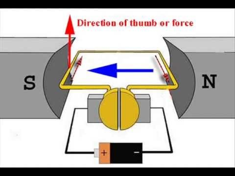 What is the working principle of an electric motor ? - Quora
