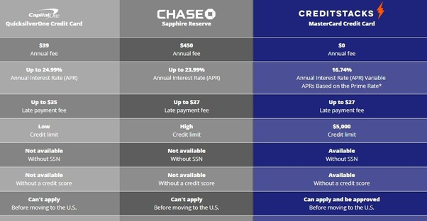 some of their features and comparisons - Prepaid Debit Cards That Don T Require Ssn