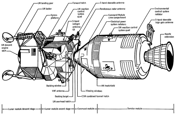 how apollo spacecraft works - photo #27