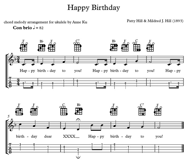 Are There Songs With The Happy Birthday Chord Progression Quora
