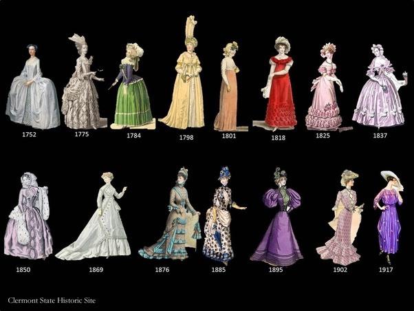 Fashion through the decades 1900s dresses