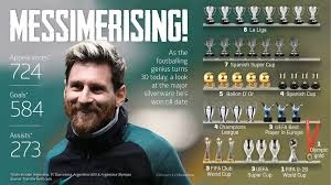 Lionel Messi Is The Greatest Player Of All Time Argue About It All You Want But Facts Are Facts Being Considered The Greatest Of All Time Takes A Little